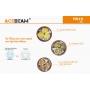 Svítilna Acebeam TK16 / 6500K / 1800lm (45m) /158m / 6 režimů / IPx8 / Včetně Li-Ion 16340 / 37gr